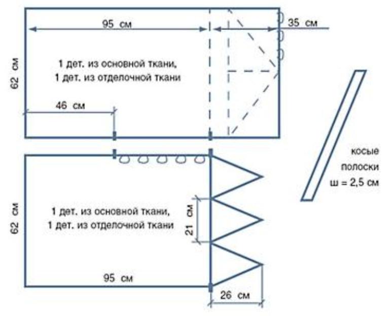 1. Выкройте из вельветовой и отделочной тканей по 1 детали конверта (см. схему). . И еще 2 такие же детали
