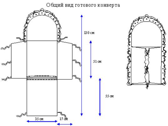 Выкройка конверта в коляску зимний своими руками выкройка
